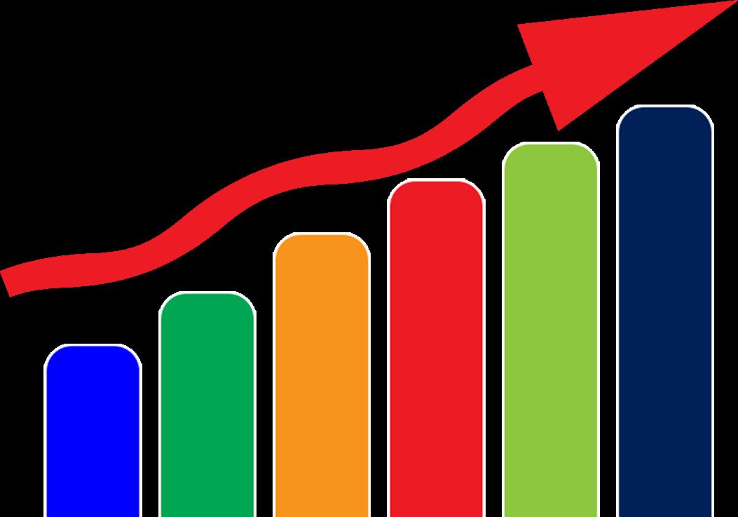Quoting software increase revenue